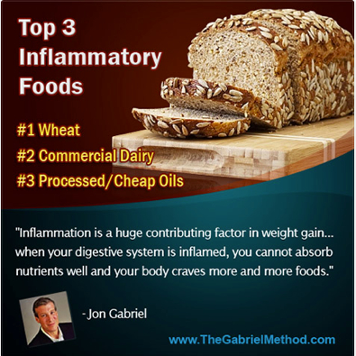 Top 3 inflammatory foods